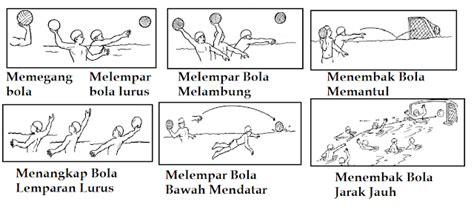Papan Renang Stamina By Sunsports sport only teknik bermain polo air