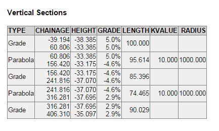 xsl decimal pattern customising xml reports in 12d model part 2
