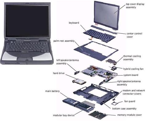 hp laptop charger wiring diagram ipod charger wiring