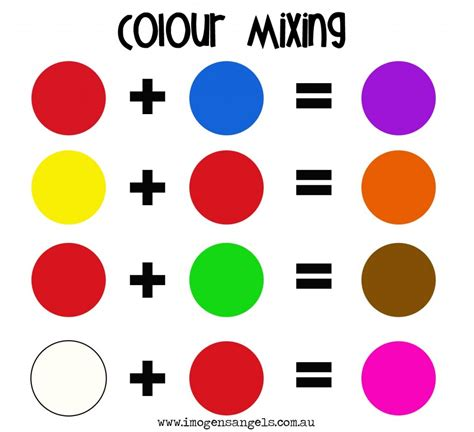 mixing colors to make other colors mixing colors chart with a pair of birds as the primary