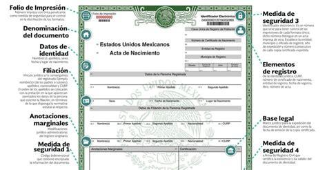 sus copias certificadas en el portal del registro civil del distrito as 237 puedes descargar e imprimir tu acta de nacimiento