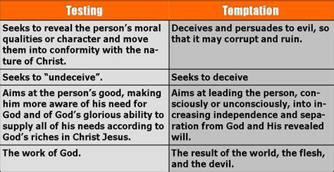 Wonderful Blue Ridge Community Church #7: Testing-vs-temptation-chart.jpg