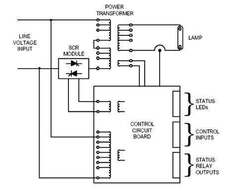 hid wiring diagram with capacitor wiring diagram