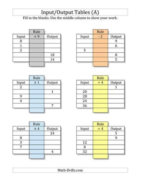 pattern definition for 2nd grade pattern worksheets 187 linear pattern worksheets 2nd grade