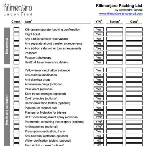 trekking mount kilimanjaro packing list her packing list kilimanjaro gear list complete free for download fully