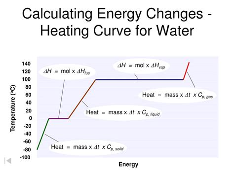 calculating energy required to heat water celeb