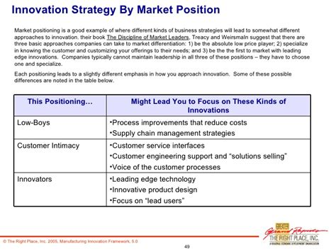 innovation strategy template innovation framework for manufacturing with addendum