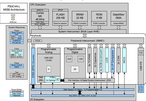 usb 3 0 micro b wiring diagram usb to rs232 wiring diagram