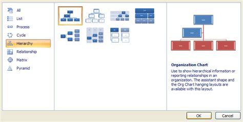 create a hierarchy chart create an organization chart using a smartart graphic