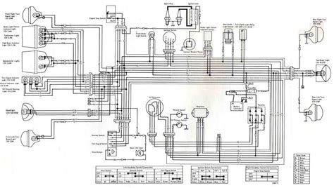 kawasaki klt  wiring diagram   wiring diagrams