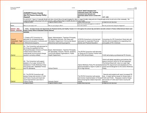 departmental business plan format business continuity plan template free download