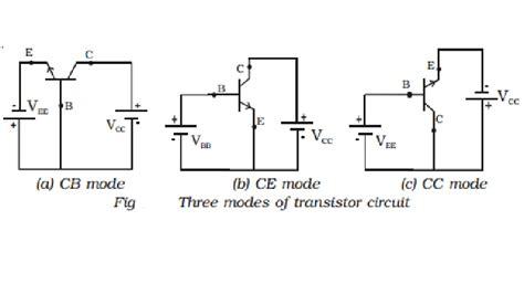transistor configuration transistor circuit configurations study material