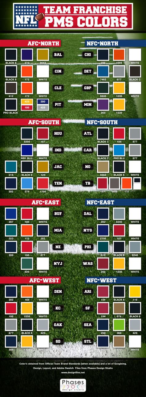 nfl team franchise pantone colors