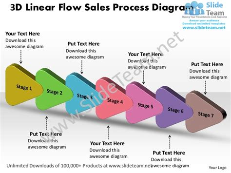 sales process template 7 stages design 3d linear flow sales process diagram