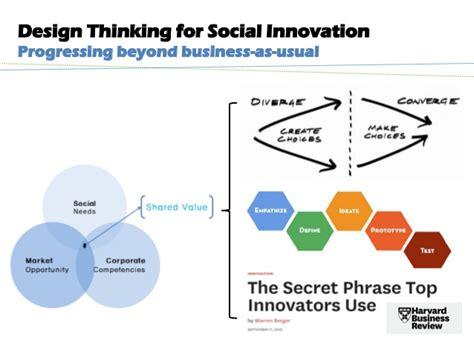 design thinking for social innovation social entrepreneurship through design thinking shared