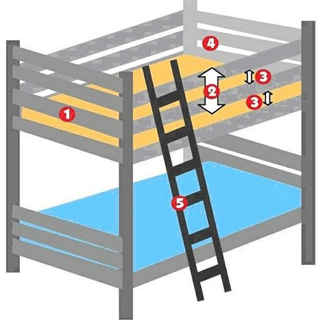 bunk bed height children bunk bed safety standard for guardrails