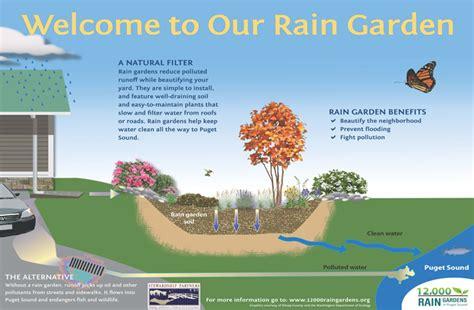 gardens landscape benefits of landscape garden about rain gardens 12 000 rain gardens