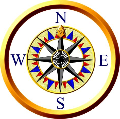 Direction Compass Edupic Social Studies Drawings