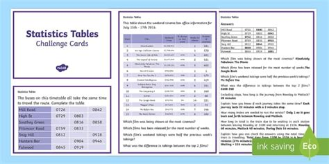 table for 5 year year 5 statistics tables maths mastery challenge cards