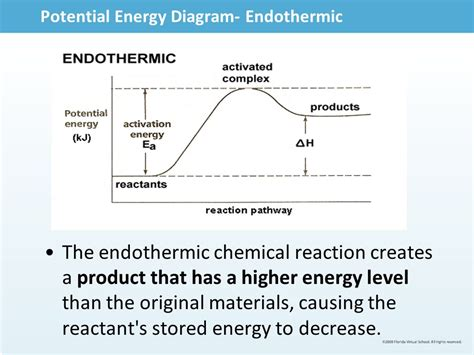 energy diagram for endothermic reaction potential energy diagram for photosynthesis choice image