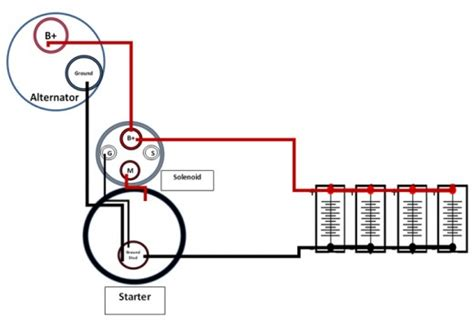 alternator diodes diagram wiring diagram and ohmmeter are needed the wiring get free image about wiring diagram