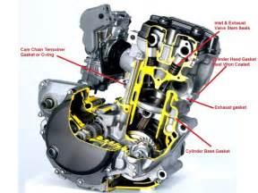 Suzuki Drz 400 Engine Suzuki Drz 400e Gasket Set Top End