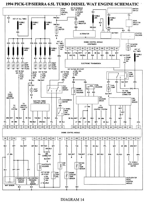 95 k2500 lights wire harness auto zone 43 wiring diagram images wiring diagrams gsmx co autozone chevrolet silverado autos post