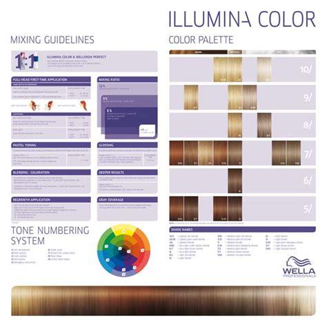 illumina color wella cartella colori illumina color match