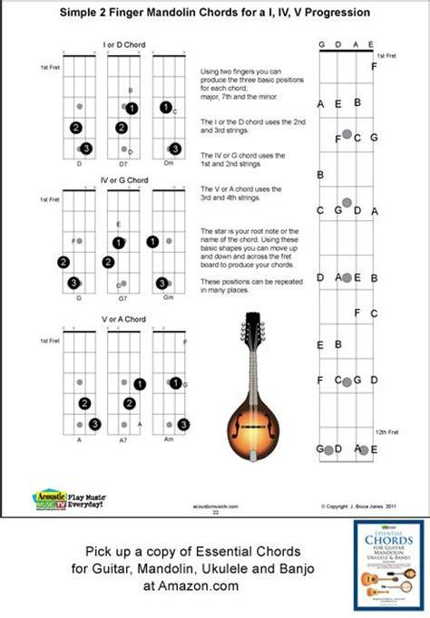 tutorial guitar chords buko xylophone xylophone chords of buko xylophone chords of