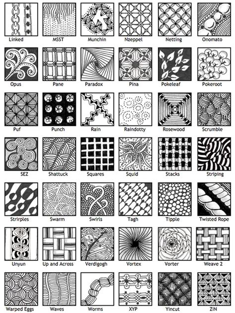 Zentangle Pattern Gallery | zentangle patterns pdf download google 搜尋 禪繞畫