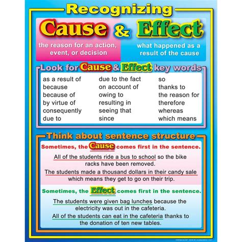 printable cause and effect poster recognizing cause and effect posters 8 1 2 x 11 printable