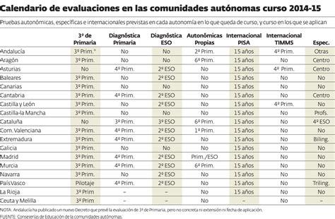 pruebas para docentes 2016 colombia tabla salarial docentes 1278 para el 2015 html autos post