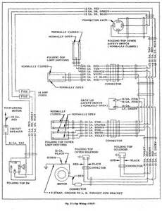 painless wiring for corvette 1958 painless wiring diagram free