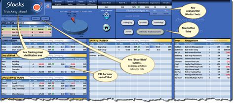 Trading Journal Spreadsheet Free Onlyagame Option Trading Journal Template