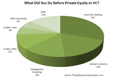 Mba Equity by Equity The Mba Degree Page 2 Of 2