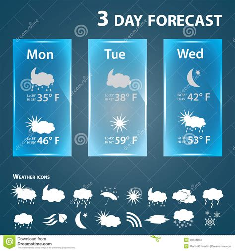 Free Download Web Template Weather Programs Alsardred Free Weather Website Templates