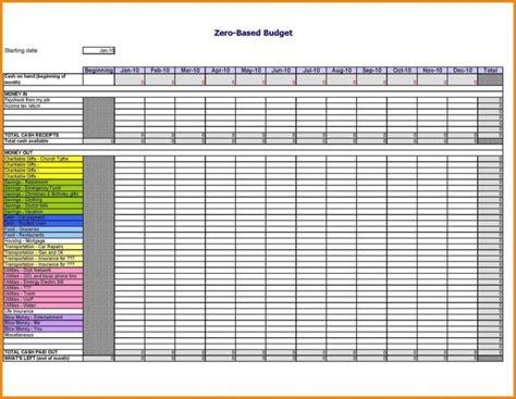 Church Budget Spreadsheet by Church Budget Spreadsheet Excel Template Buff