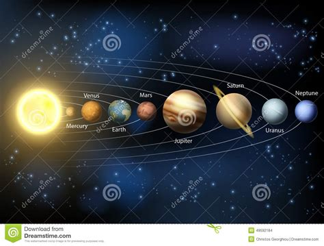 planet diagram solar system planets diagram stock vector image 49592184