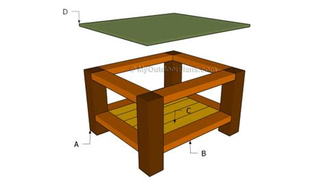 outdoor side table plans outdoor end table plans myoutdoorplans free