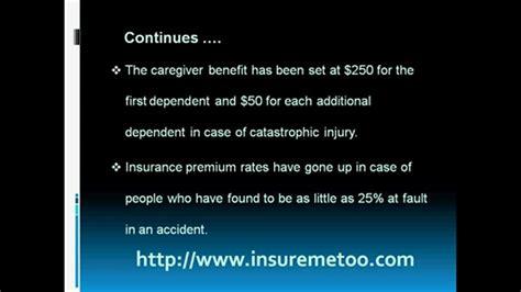 Auto Insurance Broker Canada   PopScreen