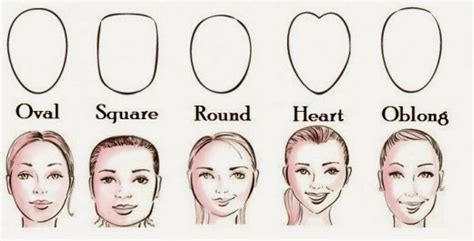 hairstyles for different head shapes easy bangs cut your own perfect fringe at home www