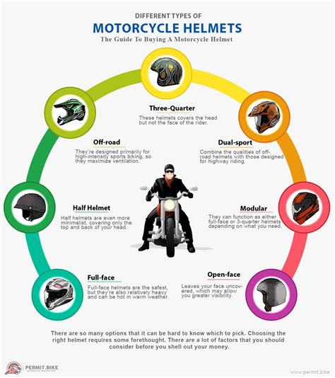 types of motocross different types of motorcycle helmets permit bike