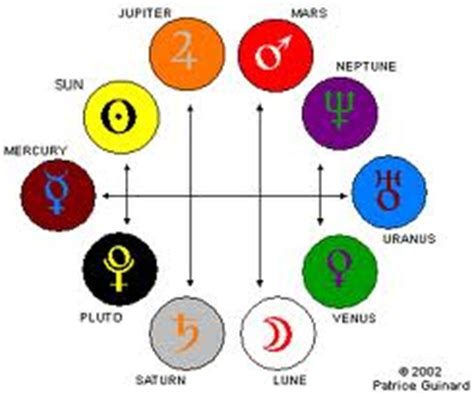 santeria color meanings orisha symbols related keywords suggestions orisha