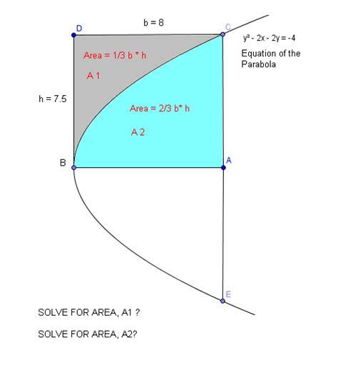 area calculater area of parabola calculator