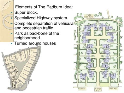 Contemporary Housing radburn city vikas rathore