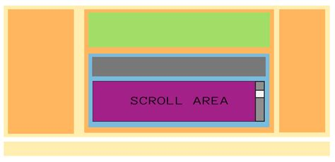scrollable layout in html css scrollable content within flexbox child