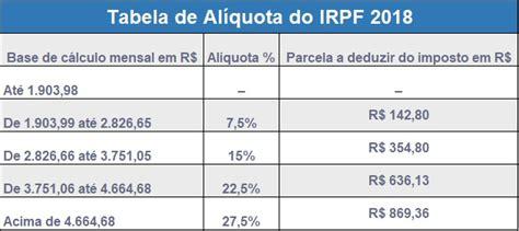 tabela retenco na fonte 2016 tabela de reteno na fonte 2016 c 225 lculo irrf veja como