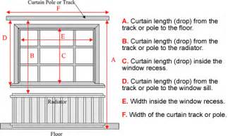 How To Measure Curtain Width For A Window Measuring Up For Curtains Basics Alternative Windows