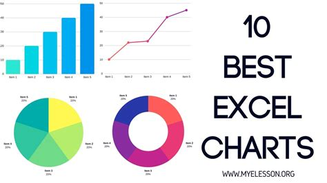 best chart 10 best charts in excel