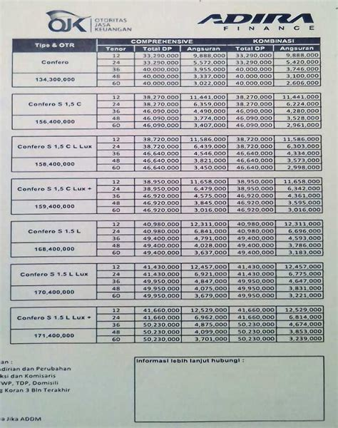 Kaca Mobil Wuling dealer wuling cianjur sukabumi 0877 7990 2403 promo